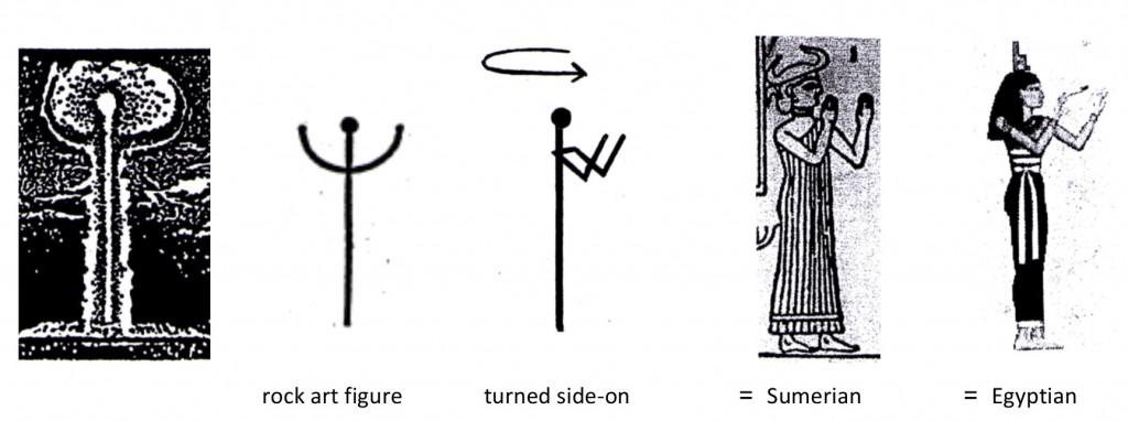 Side-on deities