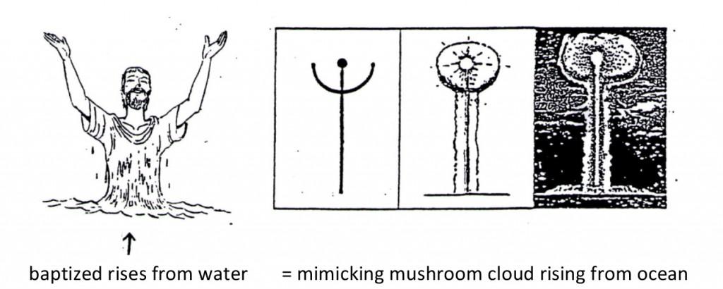 Rising from water mimics mushroom cloud