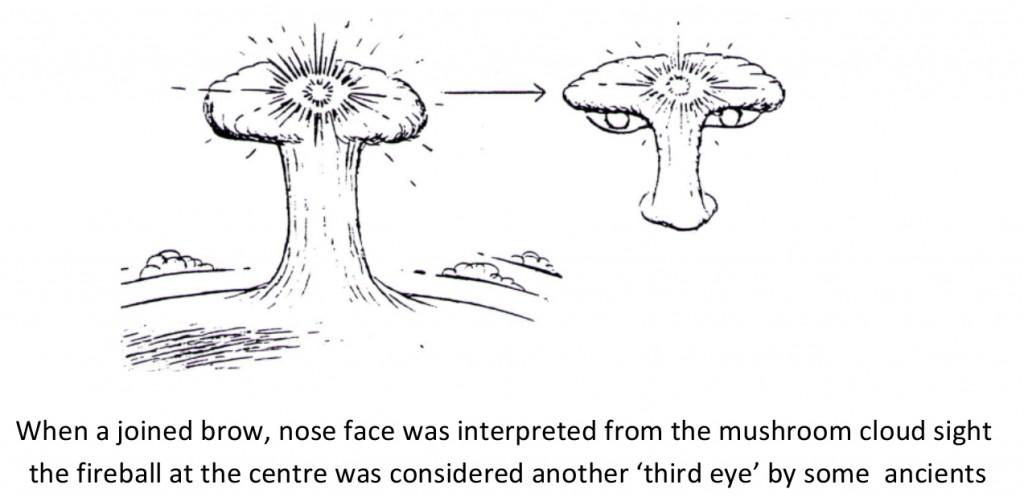 Joined brow, nose face, mushroom cloud, fireball = third eye