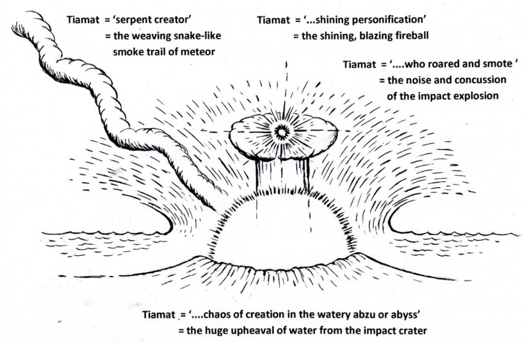 Tiamat = 'chaos of creation in the watery abzu or abyss'