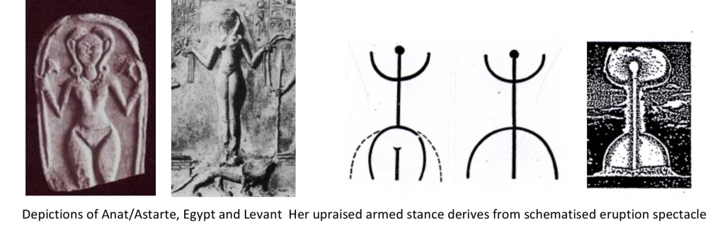 Anat/Astarte. Her upraised armed stance derives from schematised eruption spectacle