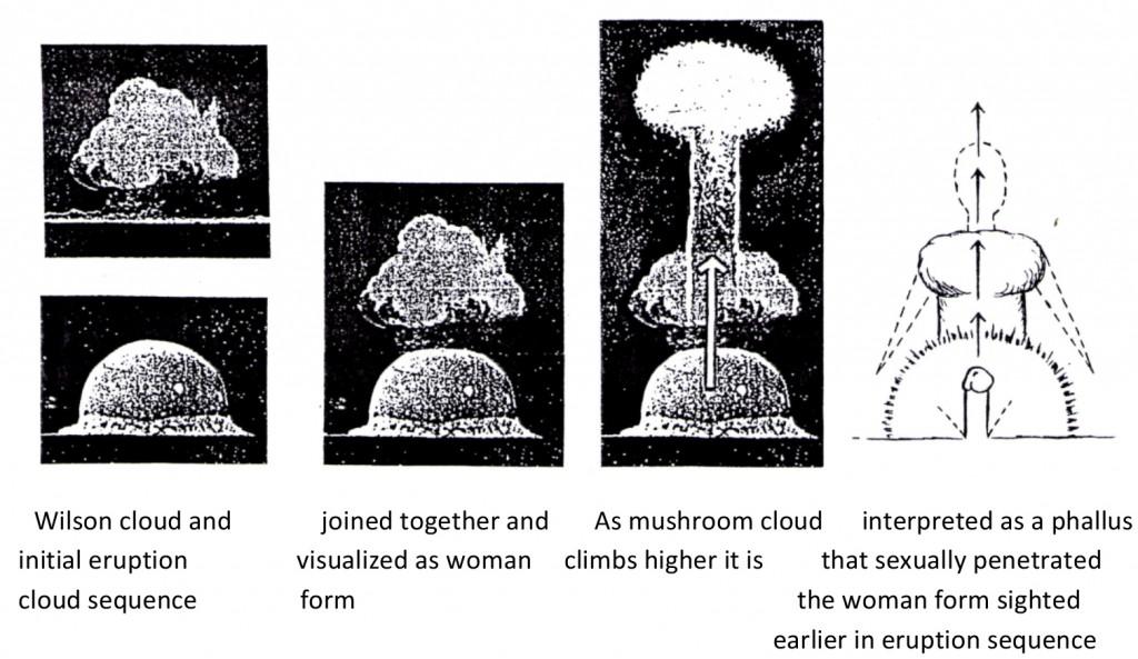 Eruption Sequence cloud combo  = phallus