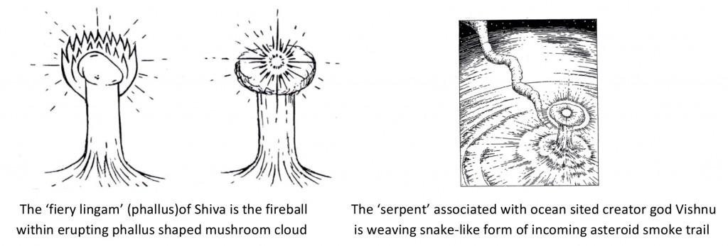 """Fiery lingam"" (phallus) of Shiva as the fireball within mushroom cloud"