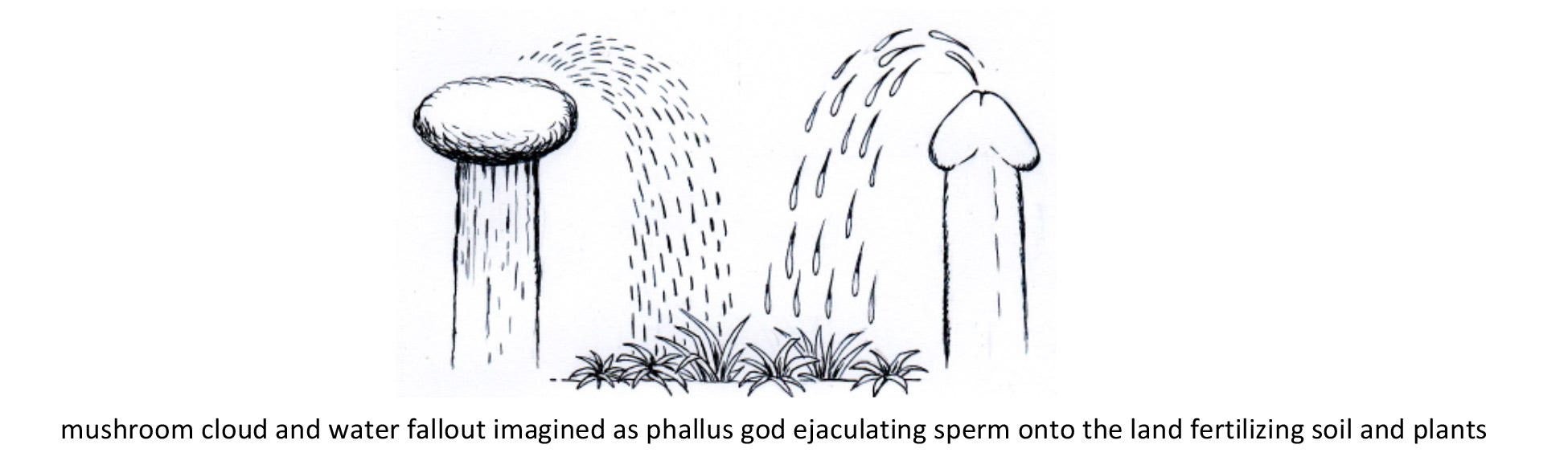 The sperm of god symbol