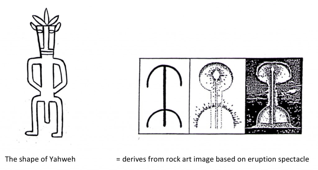 Shape of Yahweh = eruption spectacle rock art derivative