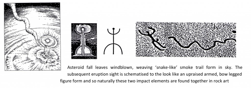 The Snake in the Sky, Eruption, found together in rock art