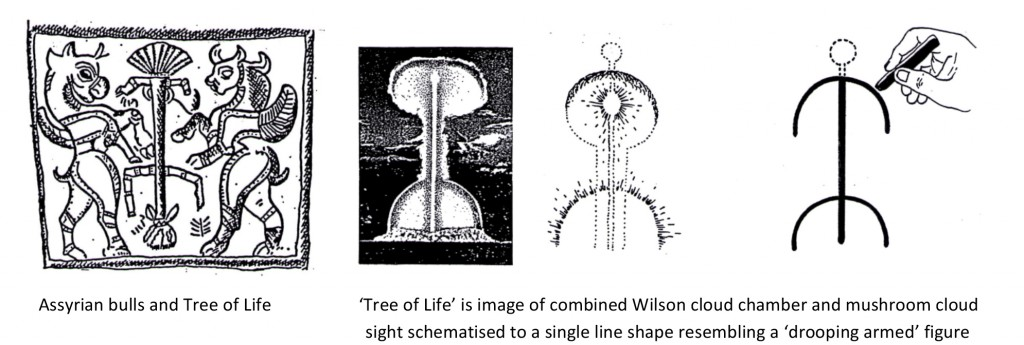 Assyrian bulls, Tree of Life, composite art