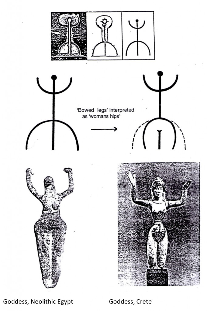 'Bowed legs' interpreted as 'woman's hips'