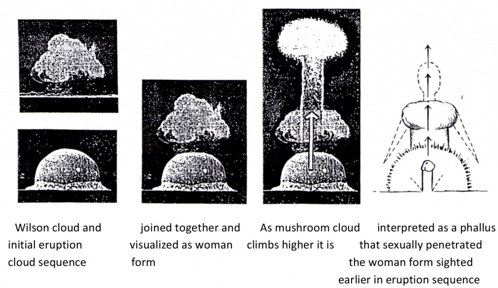 Eruption Sequence cloud combo  = phallus
