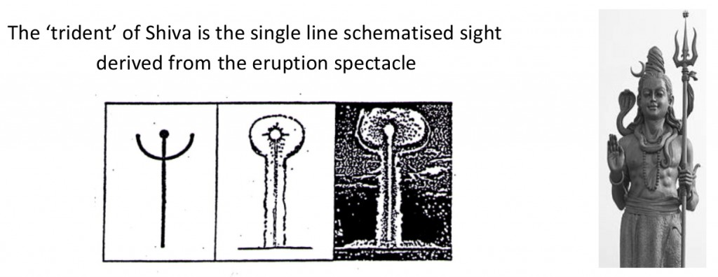 Trident of Shove as single line schematised from eruption spectacle
