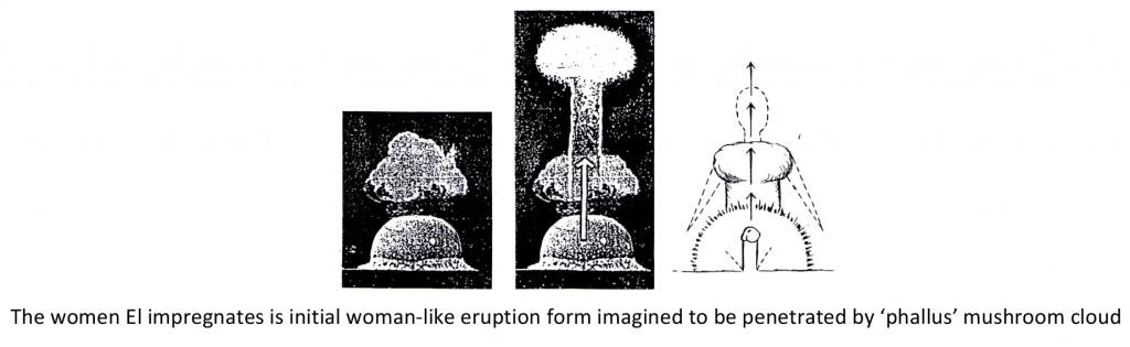 Women El impregnates imagined to be woman-like eruption form